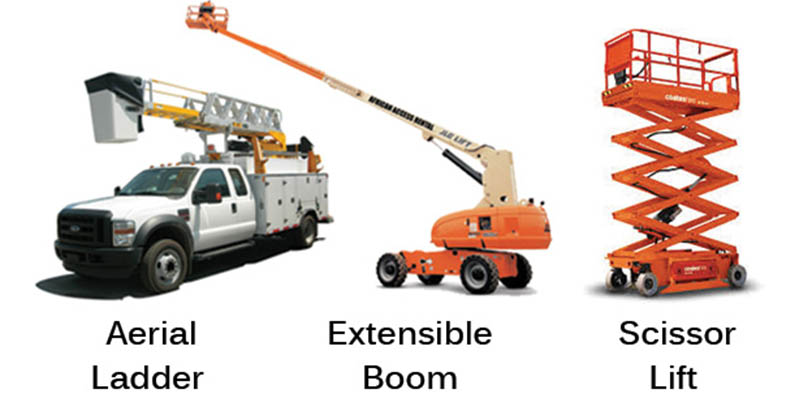 Part I: Aerial Lifts and Scissor Lifts: Decoding the Mystery